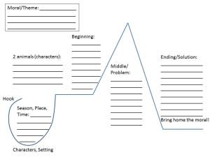 Fable Writing Plan