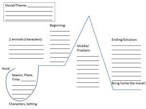 Fable Writing Plan