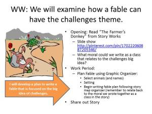 Slide describing Writing Fable
