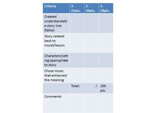 toontastic fable rubric