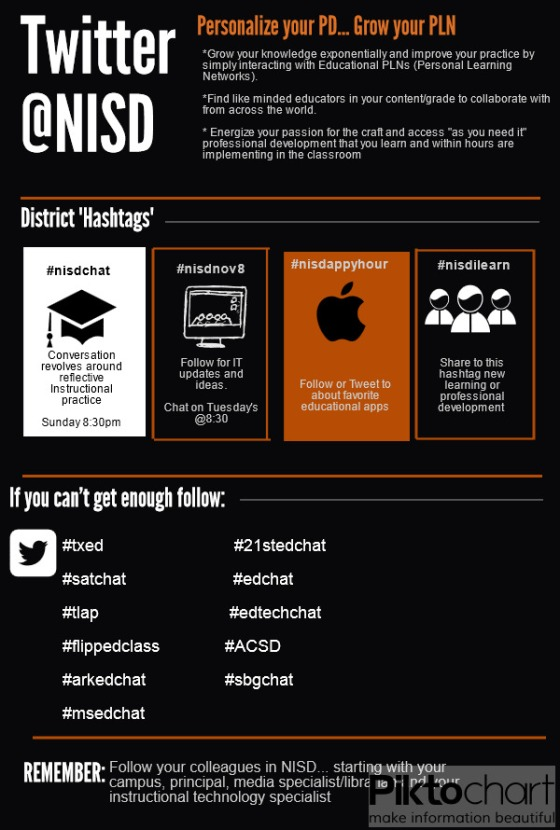 Twitter Infographic for Northwest ISD