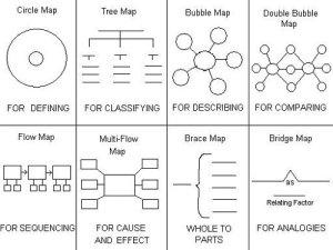 THINKING_MAPS