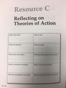 Reflecting on Theories of Action